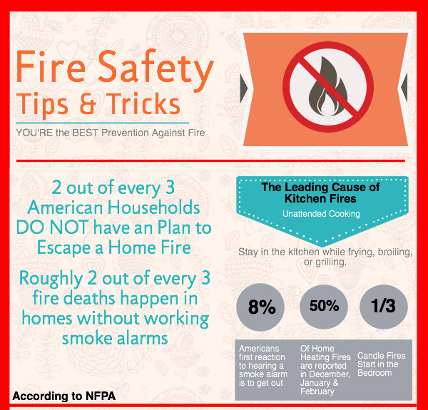 100 Fire Safety Tips and Facts