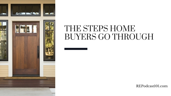 Podcast Recap: The Steps Home Buyers Go Through